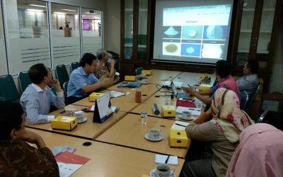 Diskusi Nano Center Indonesia dengan Asosiasi Produsen Cat Indonesia