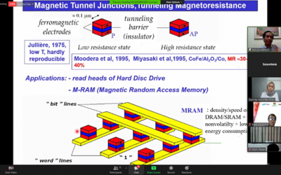 Nanomagnetik dan Aplikasinya untuk Spintronics Devices Dalam Seri Webinar Nano Talks #27